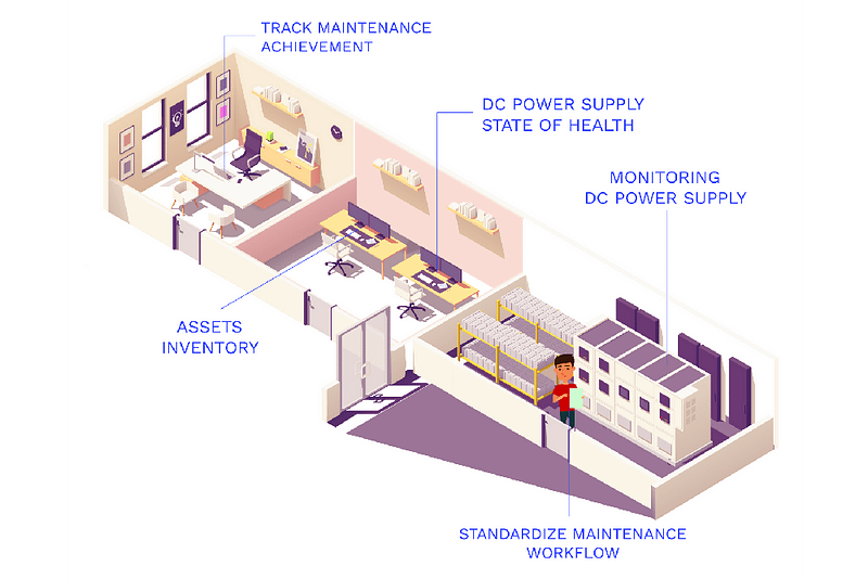 Schematic of a small telecommunication site