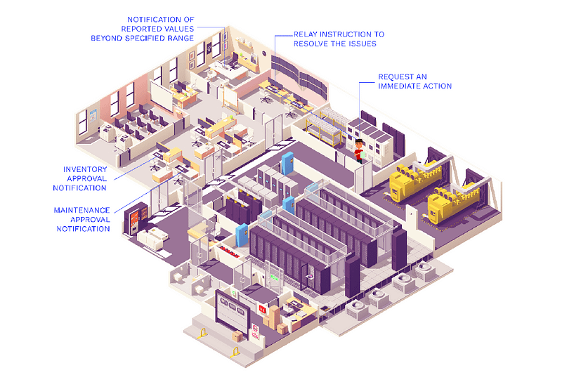 Schematic of a big telecommunication site