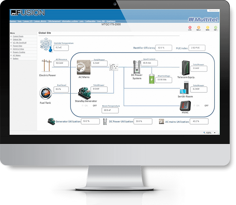 Presentation of the FUSION software